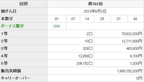 20130902roto6 792.JPG